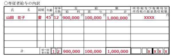 「専従者給与の内訳」の記入例
